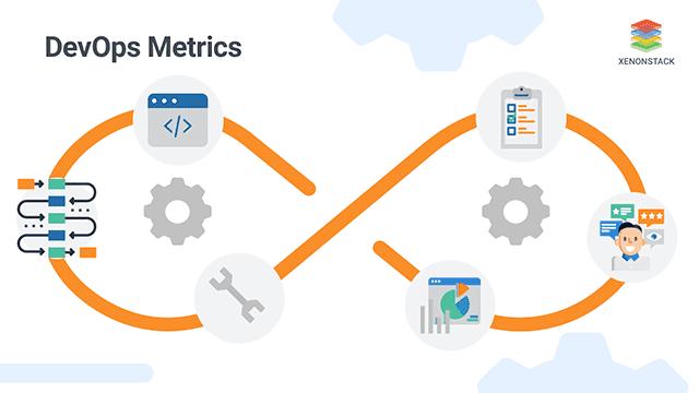Measuring DevOps Success with DevOps Metrics