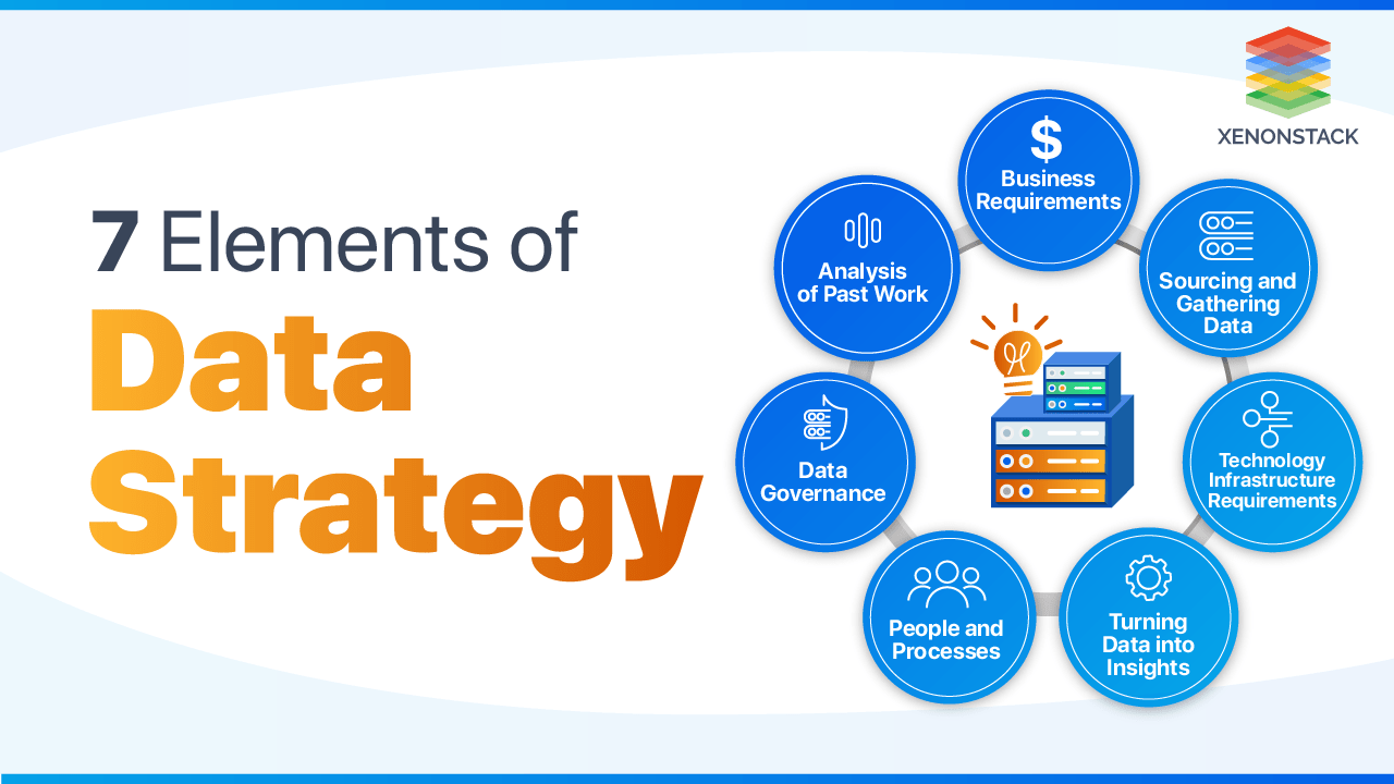 Comprehending the 7 Key Elements of Data Strategy