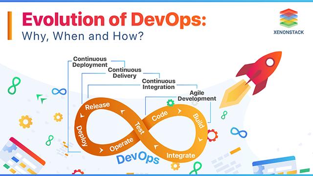 Evolution of DevOps - A Historical Event in IT