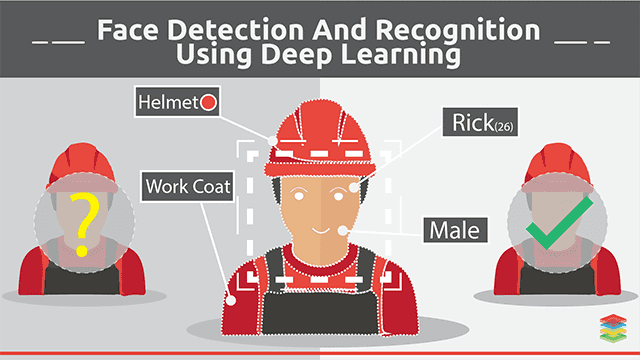 Face Recognition and Detection with Deep Learning