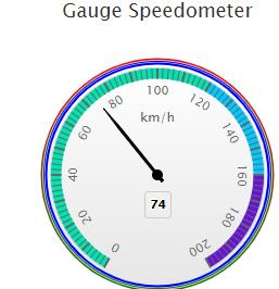 XenonStac Gauge Chart Data Visualization Services