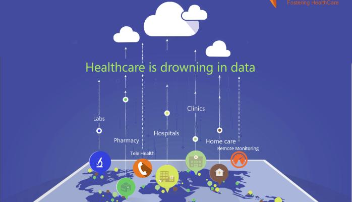 Big Data use case in Healthcare