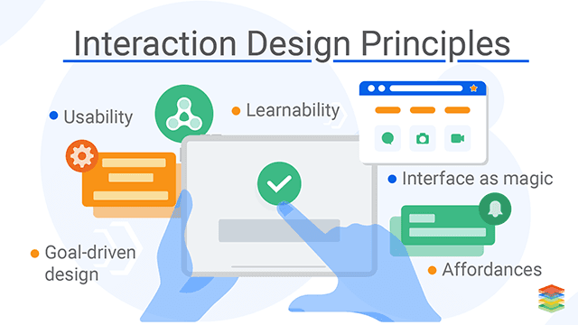 Interaction Design Principles, Methods and Best Practices