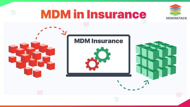 MDM in Insurance