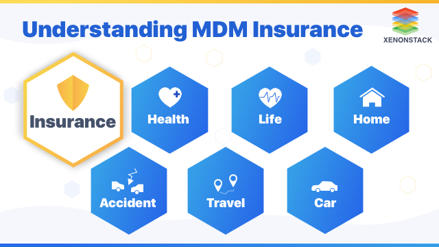 XenonStack MDM Insurance Image