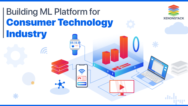 Automating ML Platform in Consumer Technology Industry