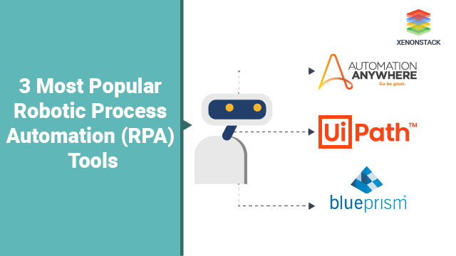 3 Best RPA Tools: Picking The Right Robotic Process Automation Tool