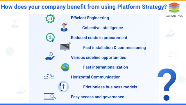 platform strategy benefits