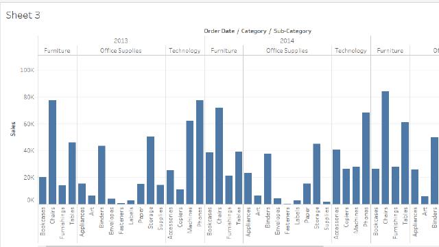 Data Visualization in Tableau
