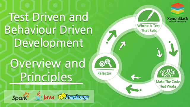 Test Driven and Behavior Driven Development - Overview and Principles