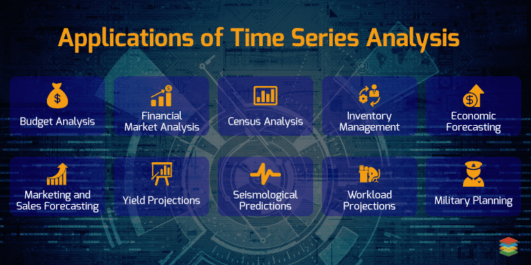 Applications of Time Series Analysis