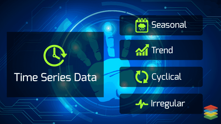 Components of Time Series Data