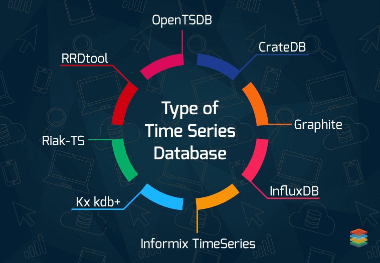 Types of Time Series Database