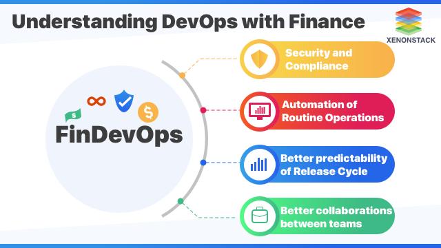 Understanding DevOps for Finance