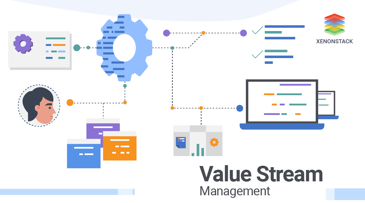 Five Tools That Can Help You With Value Stream Management