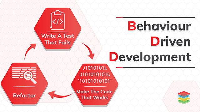 Complete Guide to Behaviour Driven Development Tools And Framework