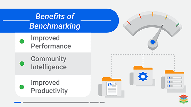 Quick Guide to Benchmarking Process and Tools