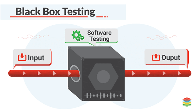 Getting Started with Black Box Testing Techniques and Tools