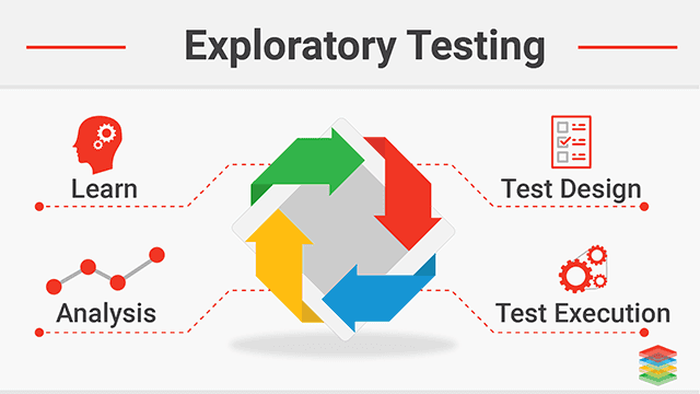 Exploratory Testing Best Tools and Advantages
