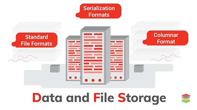 Best Practices for Hadoop Storage Format