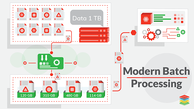 Modern Batch Processing Advantages and Tools