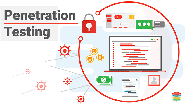 What is Penetration Testing: Introduction, Benefits and Best Practices