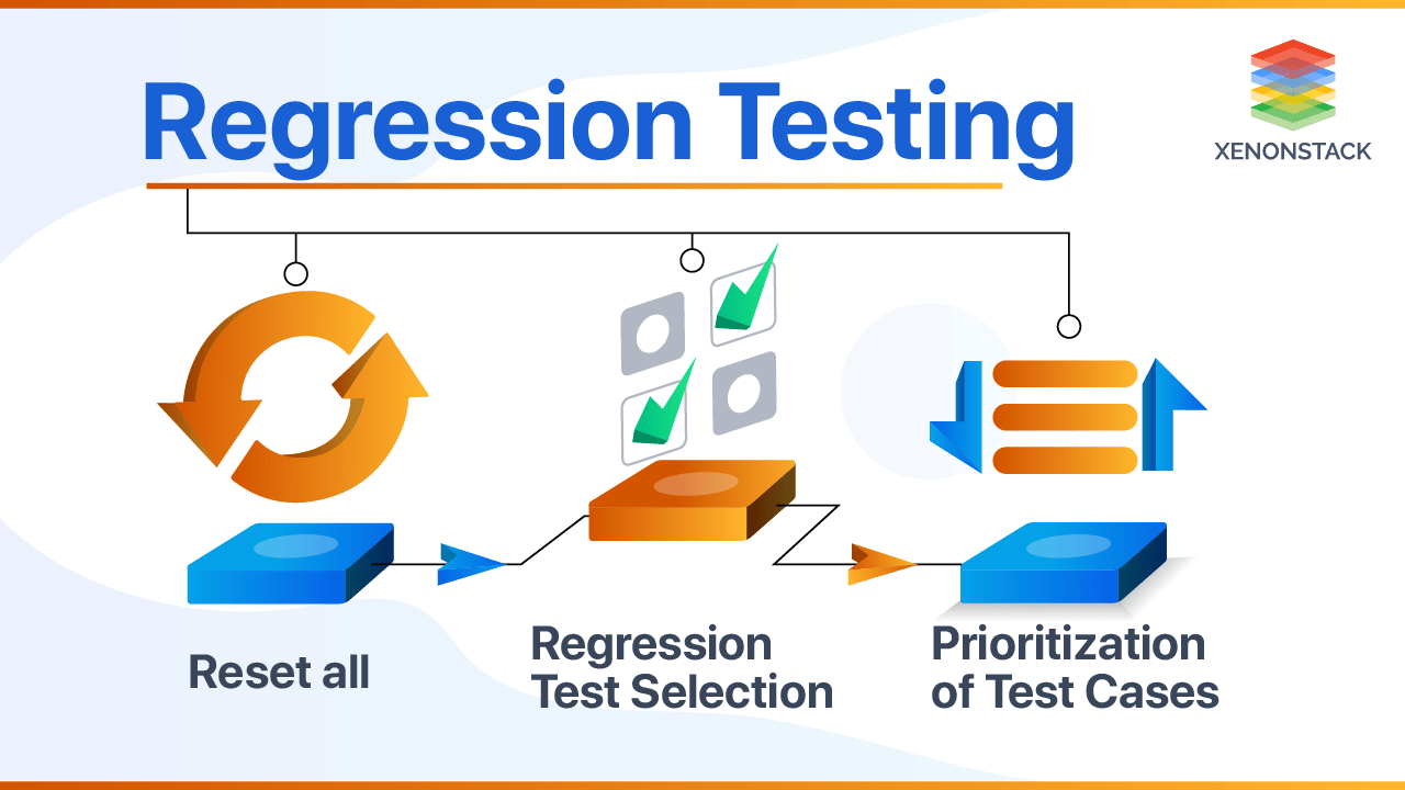 What is Regression Testing, Best Tools and Techniques