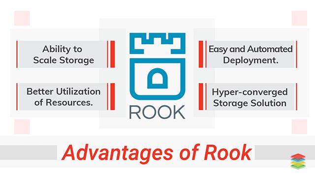 Rook Storage - Software Defined Storage