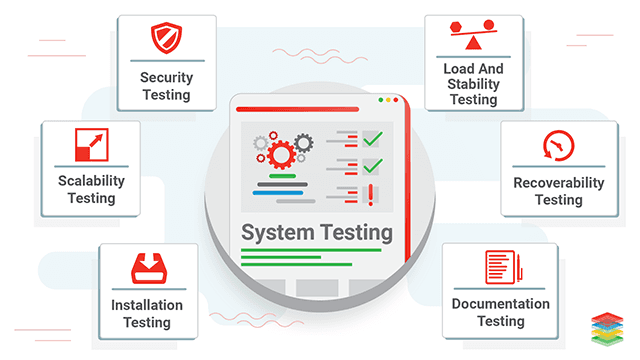 System Testing Types, Best Practices and Tools Overview